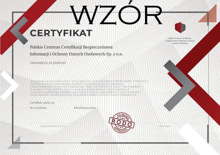 Audyt rodo - certyfikat rodo
